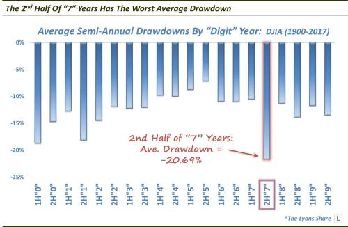 The Worst Average Drawdown